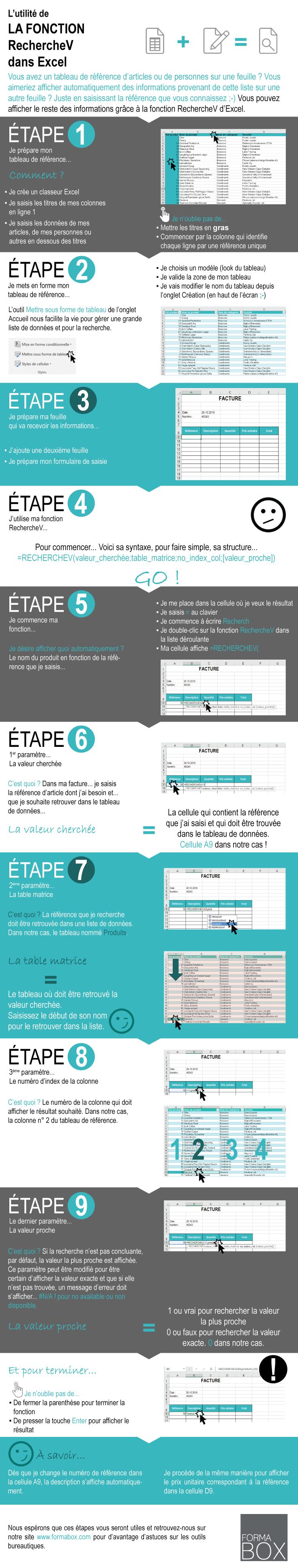 Infographie sur la RechercheV avec Excel